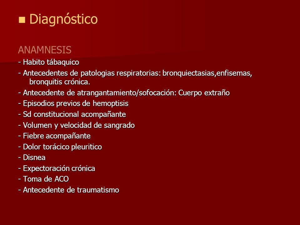 Diagnóstico ANAMNESIS - Habito tábaquico