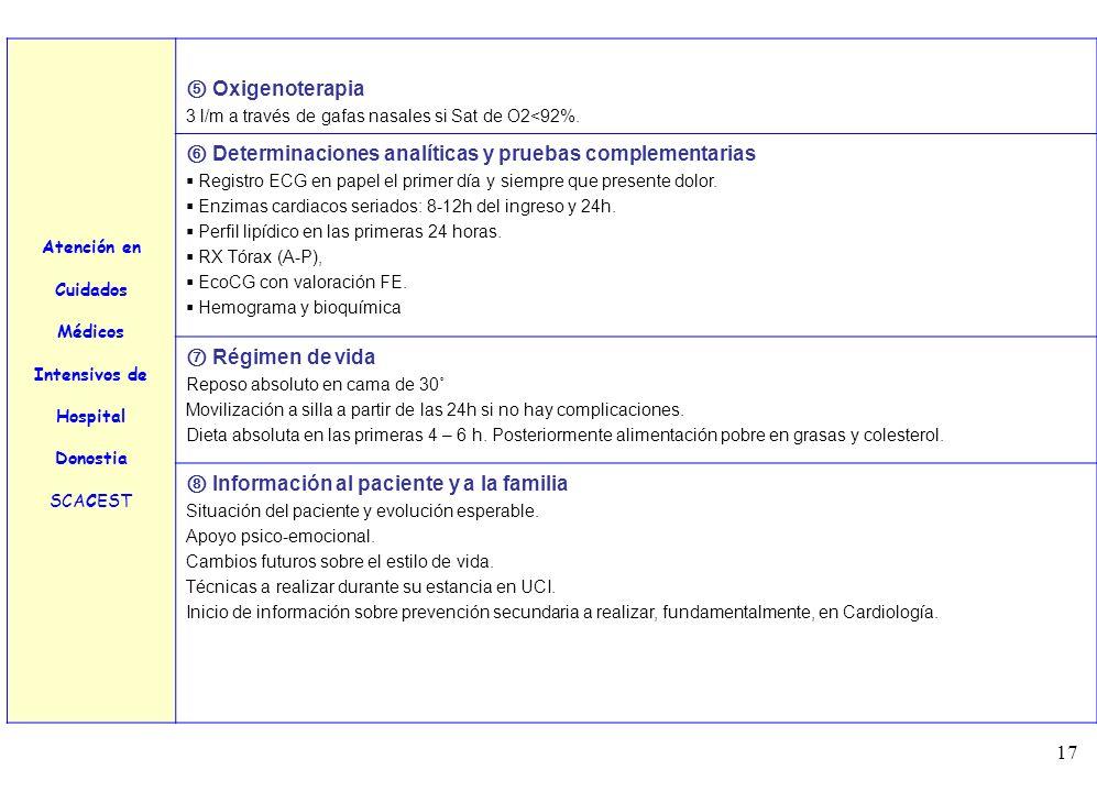 ⑥ Determinaciones analíticas y pruebas complementarias