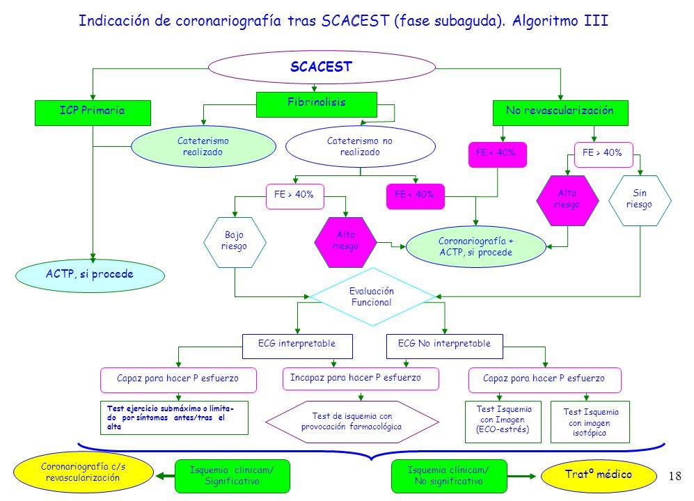Indicación de coronariografía tras SCACEST (fase subaguda)