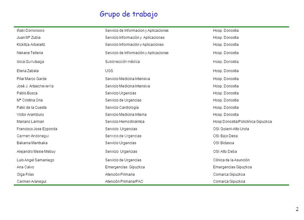 Grupo de trabajo 14 Iñaki Dorronsoro