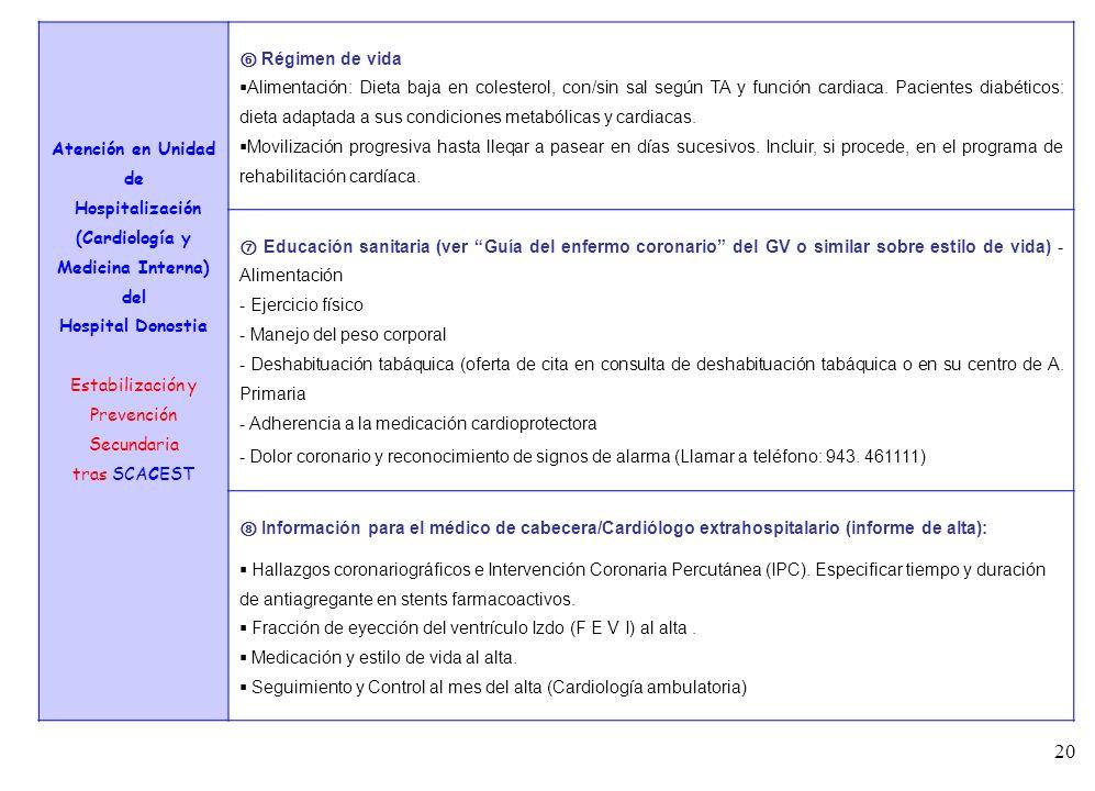 (Cardiología y Medicina Interna)