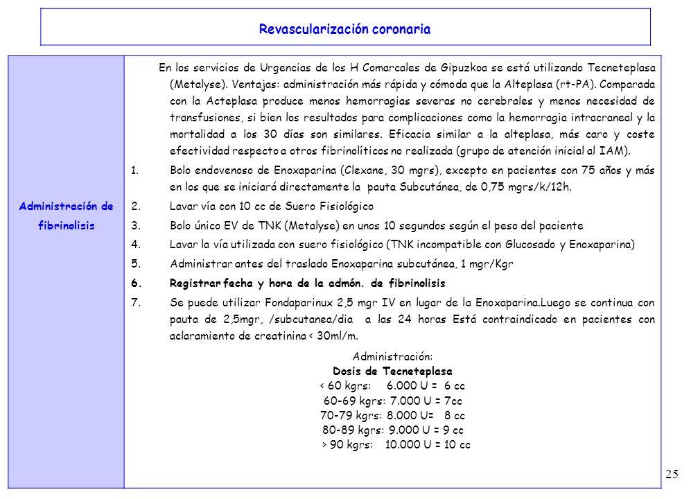 Revascularización coronaria Administración de fibrinolisis