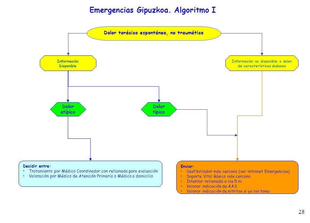 Emergencias Gipuzkoa. Algoritmo I