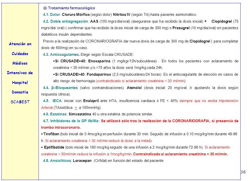 Atención en Cuidados Médicos Intensivos de Hospital Donostia
