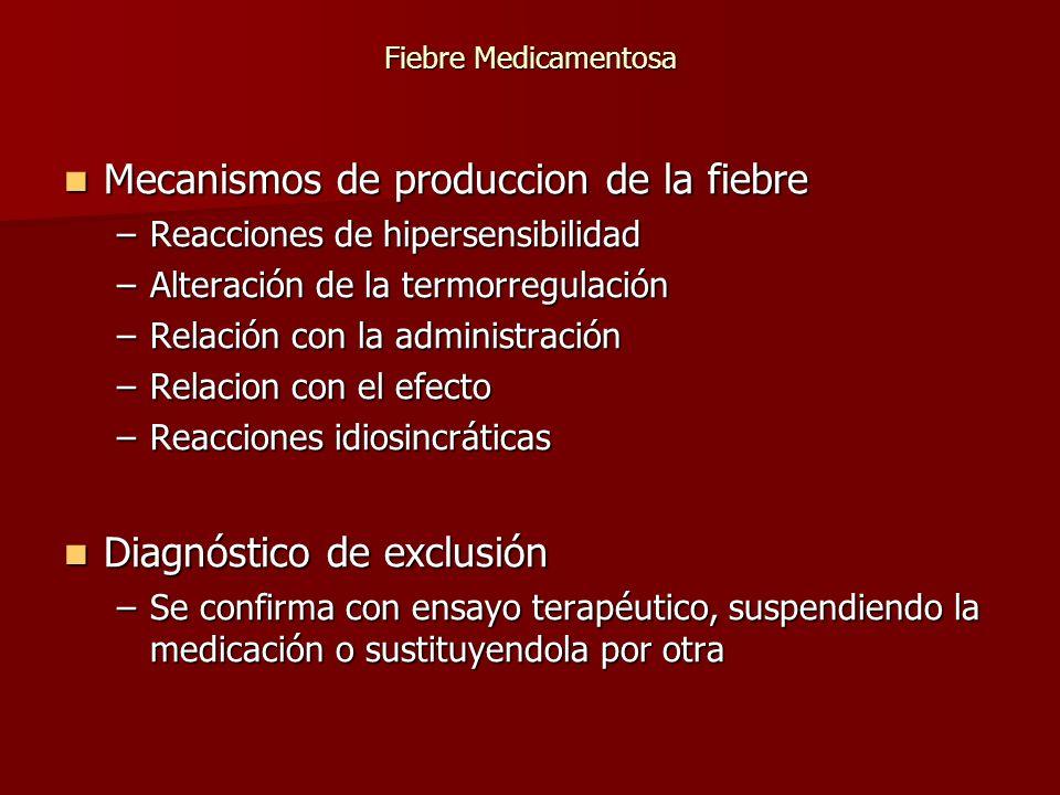Mecanismos de produccion de la fiebre