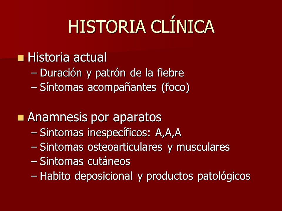 HISTORIA CLÍNICA Historia actual Anamnesis por aparatos