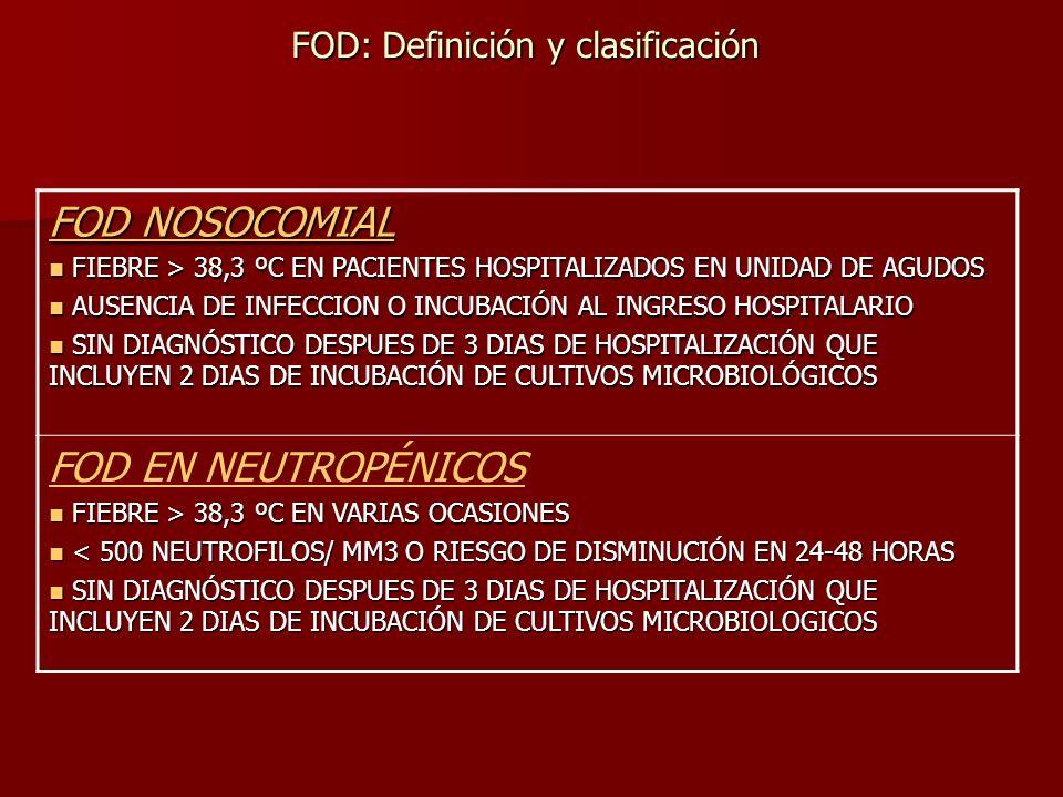 FOD: Definición y clasificación