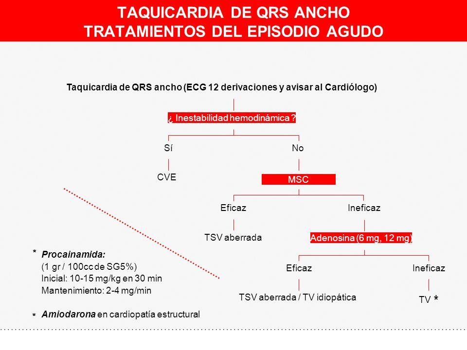 TAQUICARDIA DE QRS ANCHO TRATAMIENTOS DEL EPISODIO AGUDO