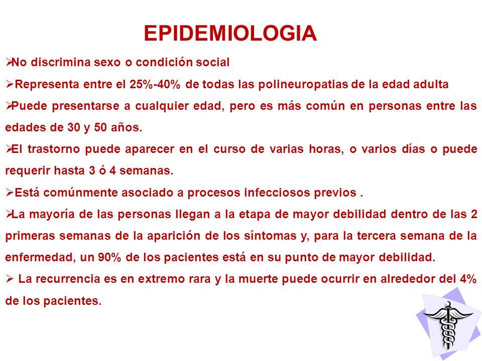EPIDEMIOLOGIA No discrimina sexo o condición social