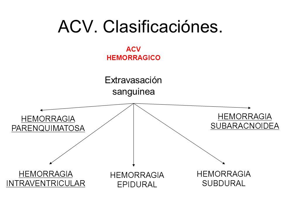 ACV. Clasificaciónes. Extravasación sanguinea HEMORRAGIA SUBARACNOIDEA
