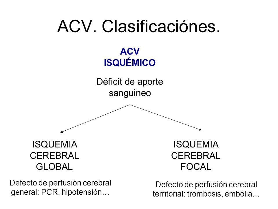 ACV. Clasificaciónes. ACV ISQUÉMICO Déficit de aporte sanguineo