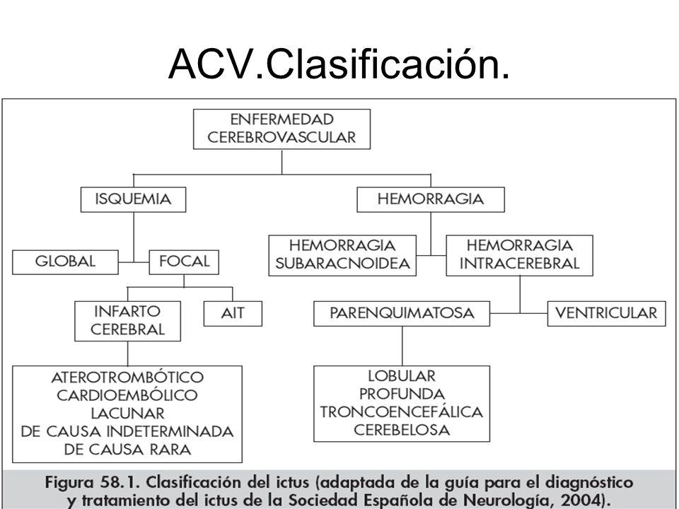 ACV.Clasificación.