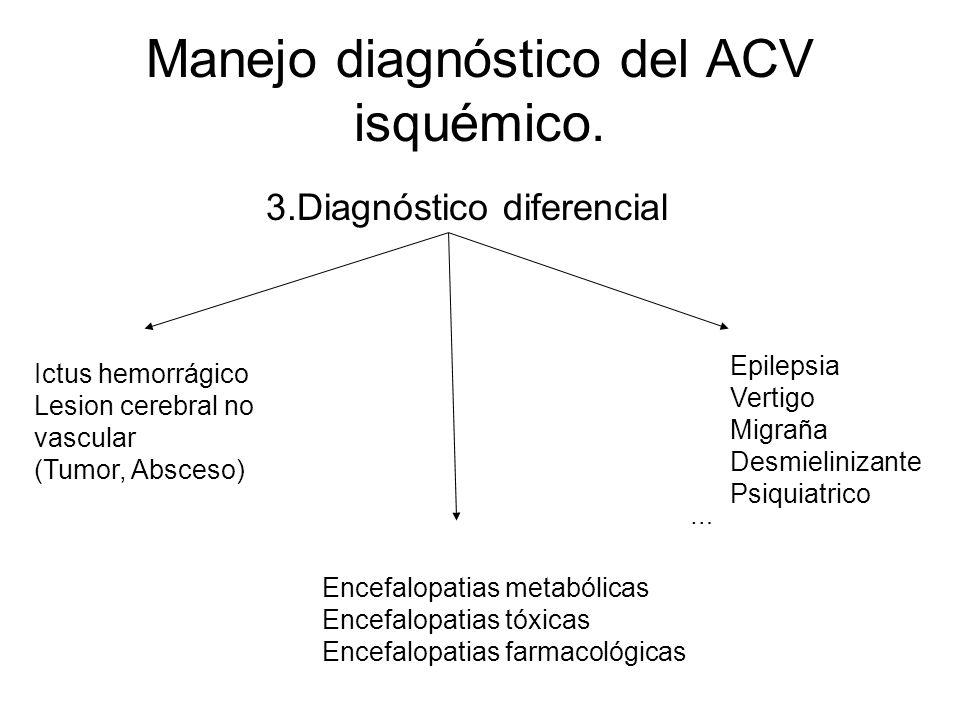 Manejo diagnóstico del ACV isquémico.