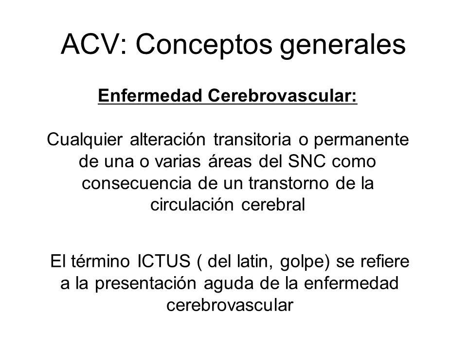 ACV: Conceptos generales