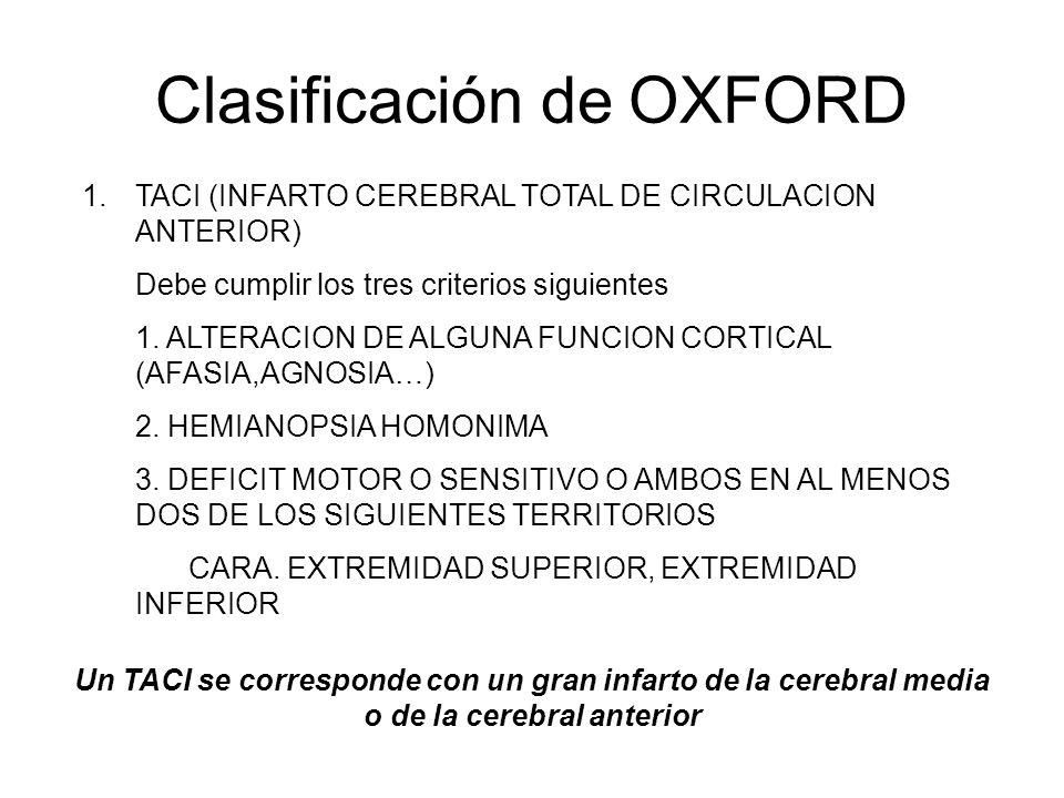 Clasificación de OXFORD