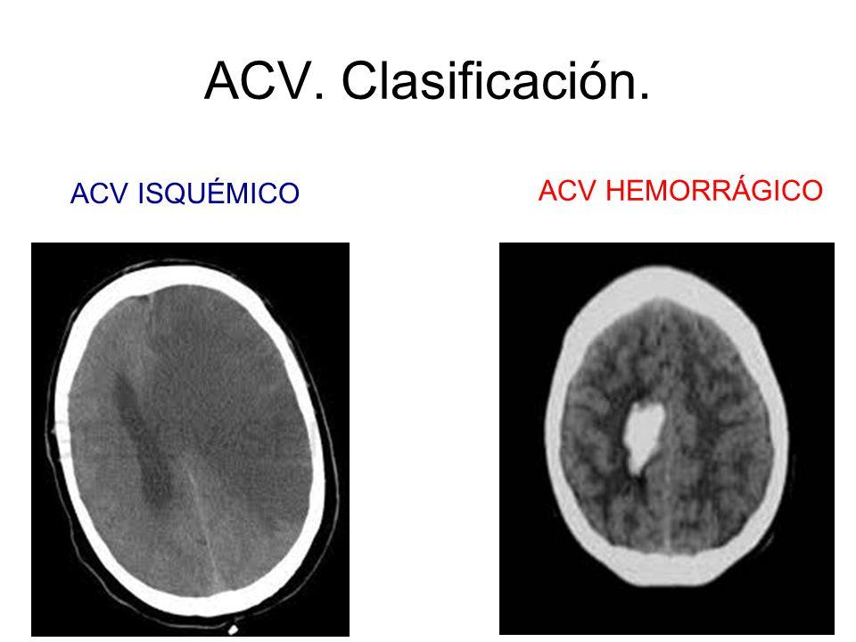 ACV. Clasificación. ACV ISQUÉMICO ACV HEMORRÁGICO