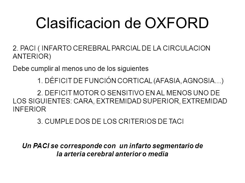 Clasificacion de OXFORD