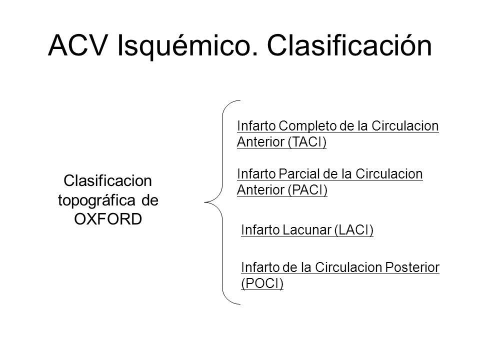 ACV Isquémico. Clasificación