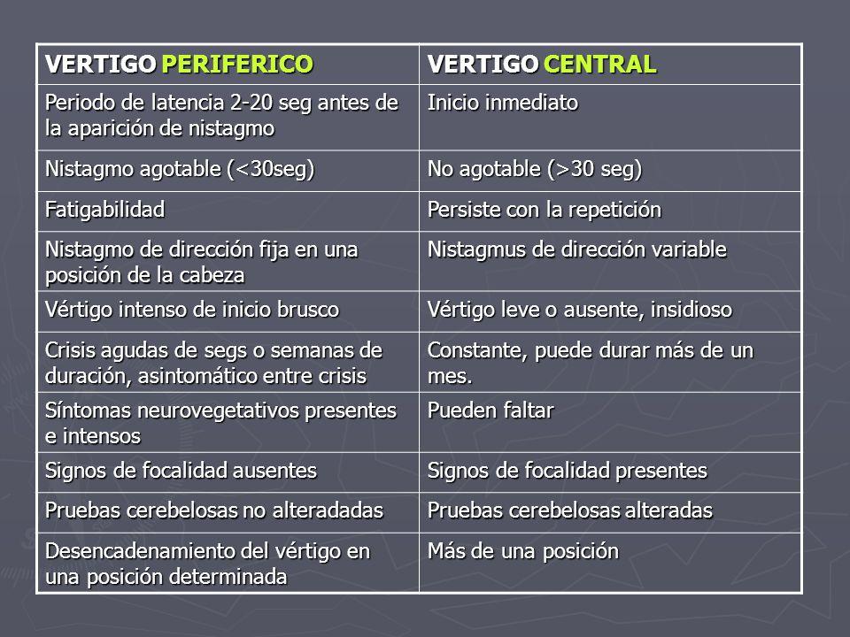 VERTIGO PERIFERICO VERTIGO CENTRAL