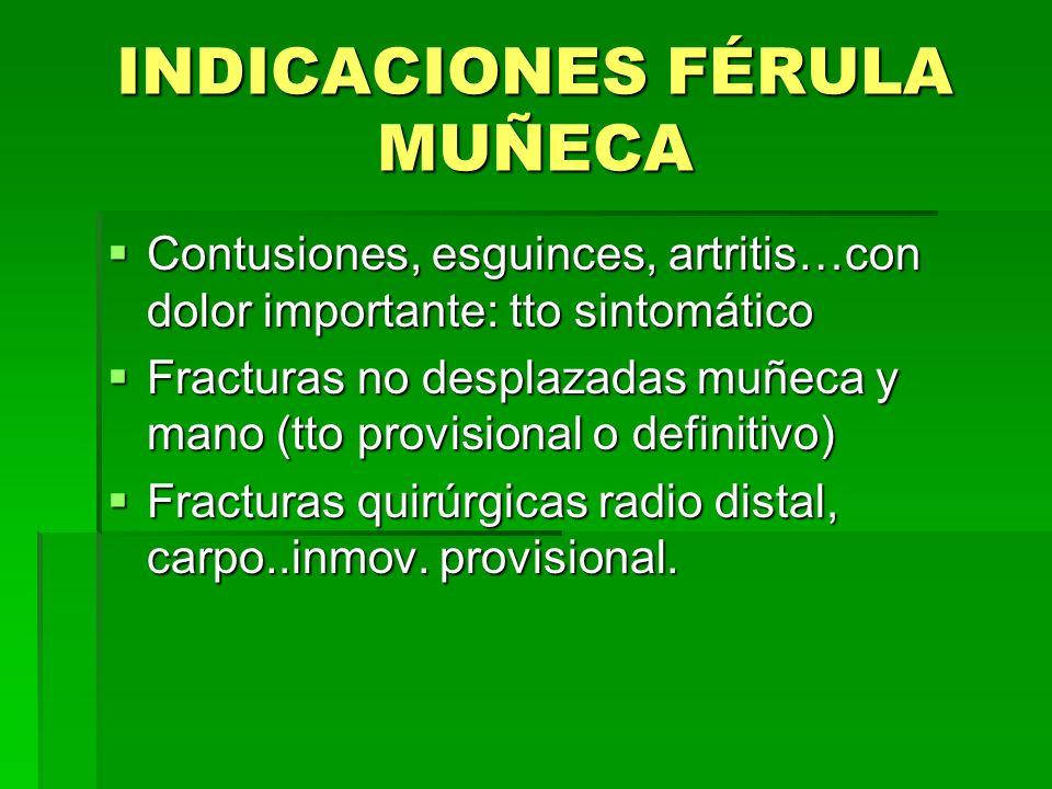 INDICACIONES FÉRULA MUÑECA