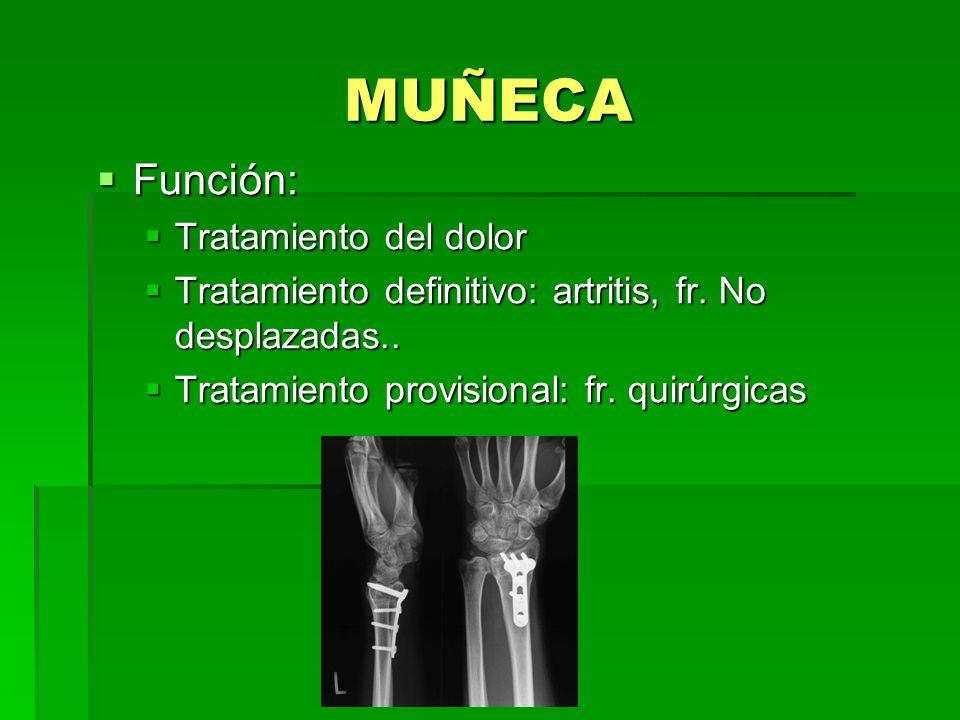 MUÑECA Función: Tratamiento del dolor