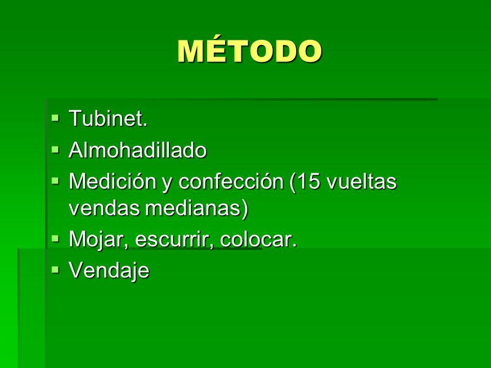MÉTODO Tubinet. Almohadillado