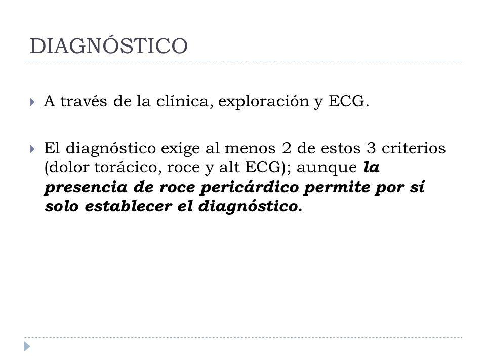 DIAGNÓSTICO A través de la clínica, exploración y ECG.