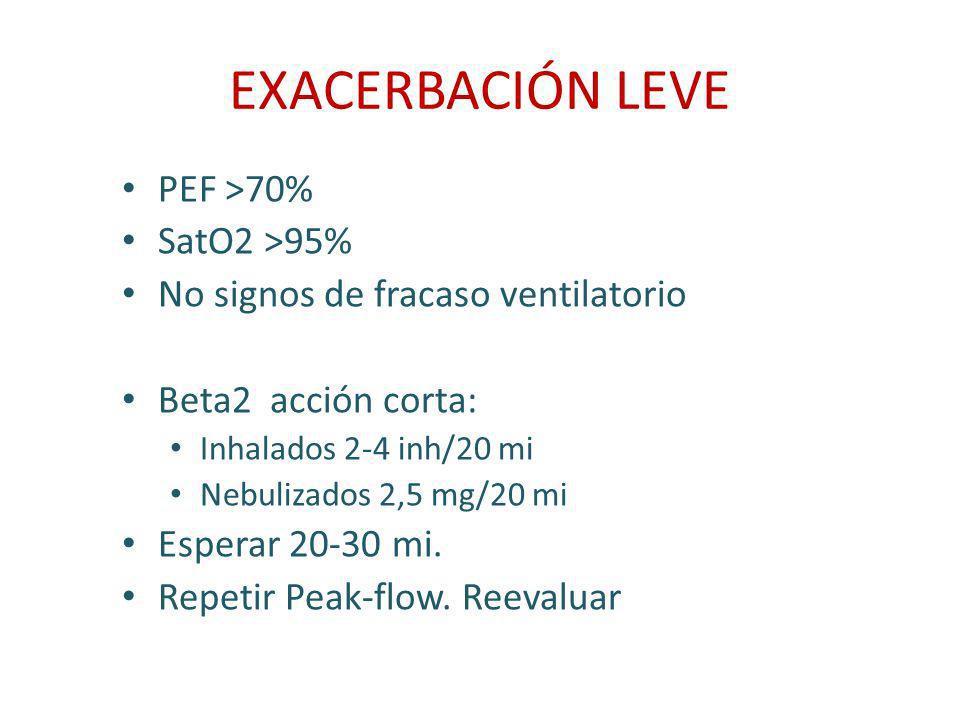 EXACERBACIÓN LEVE PEF >70% SatO2 >95%