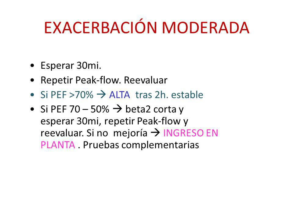EXACERBACIÓN MODERADA