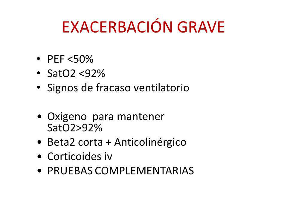 EXACERBACIÓN GRAVE PEF <50% SatO2 <92%