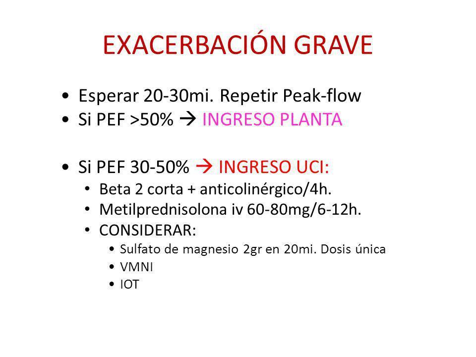 EXACERBACIÓN GRAVE Esperar 20-30mi. Repetir Peak-flow