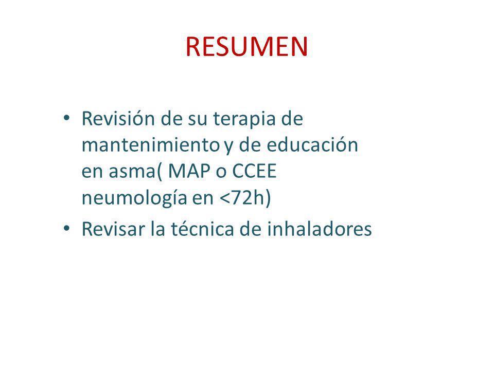 RESUMEN Revisión de su terapia de mantenimiento y de educación en asma( MAP o CCEE neumología en <72h)
