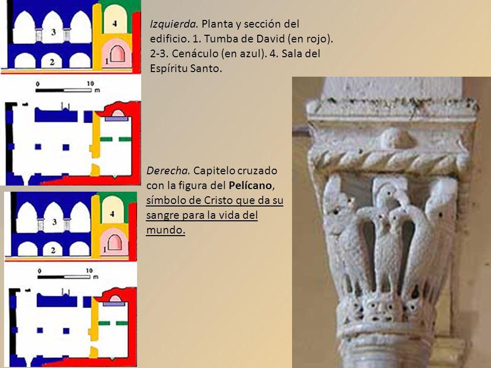 Izquierda. Planta y sección del edificio. 1. Tumba de David (en rojo)