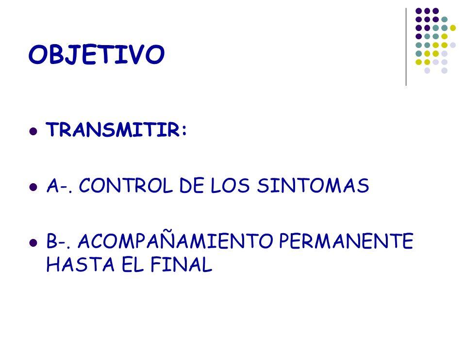 OBJETIVO TRANSMITIR: A-. CONTROL DE LOS SINTOMAS