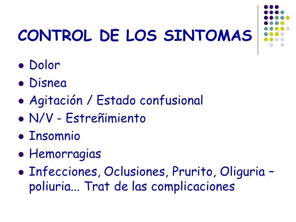 CONTROL DE LOS SINTOMAS