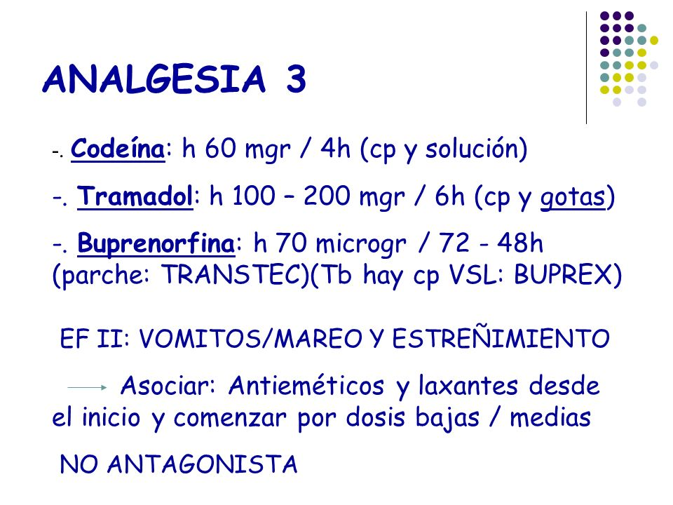 ANALGESIA 3 -. Tramadol: h 100 – 200 mgr / 6h (cp y gotas)