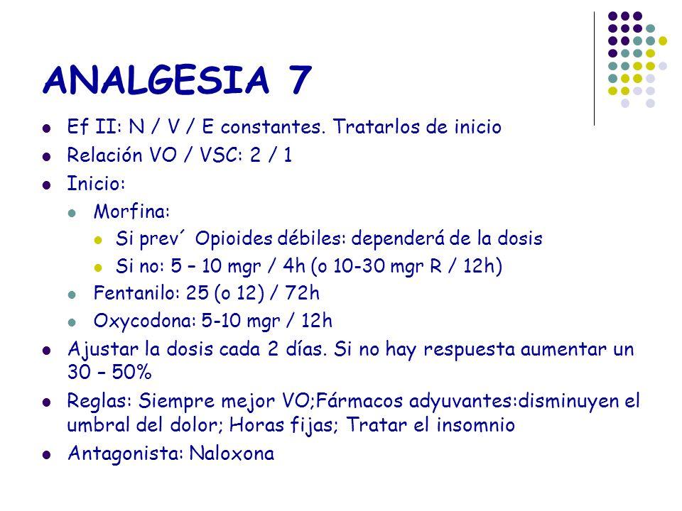ANALGESIA 7 Ef II: N / V / E constantes. Tratarlos de inicio