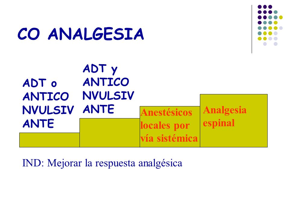 CO ANALGESIA ADT y ANTICONVULSIVANTE ADT o ANTICONVULSIVANTE