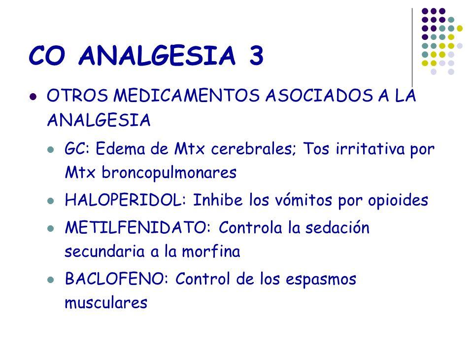 CO ANALGESIA 3 OTROS MEDICAMENTOS ASOCIADOS A LA ANALGESIA
