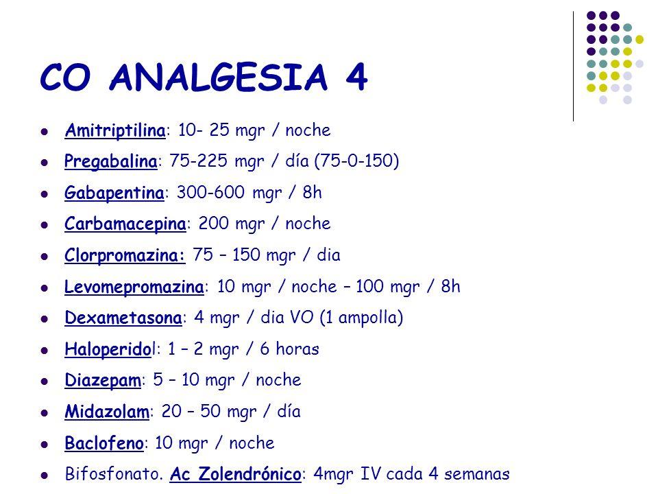 CO ANALGESIA 4 Amitriptilina: 10- 25 mgr / noche