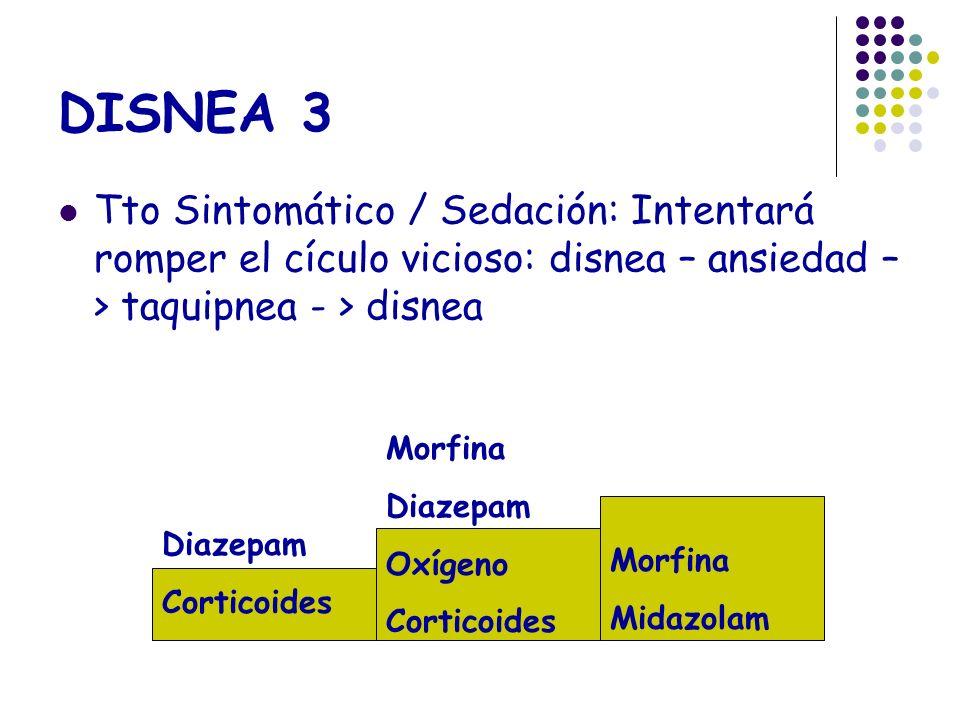 DISNEA 3 Tto Sintomático / Sedación: Intentará romper el cículo vicioso: disnea – ansiedad – > taquipnea - > disnea.