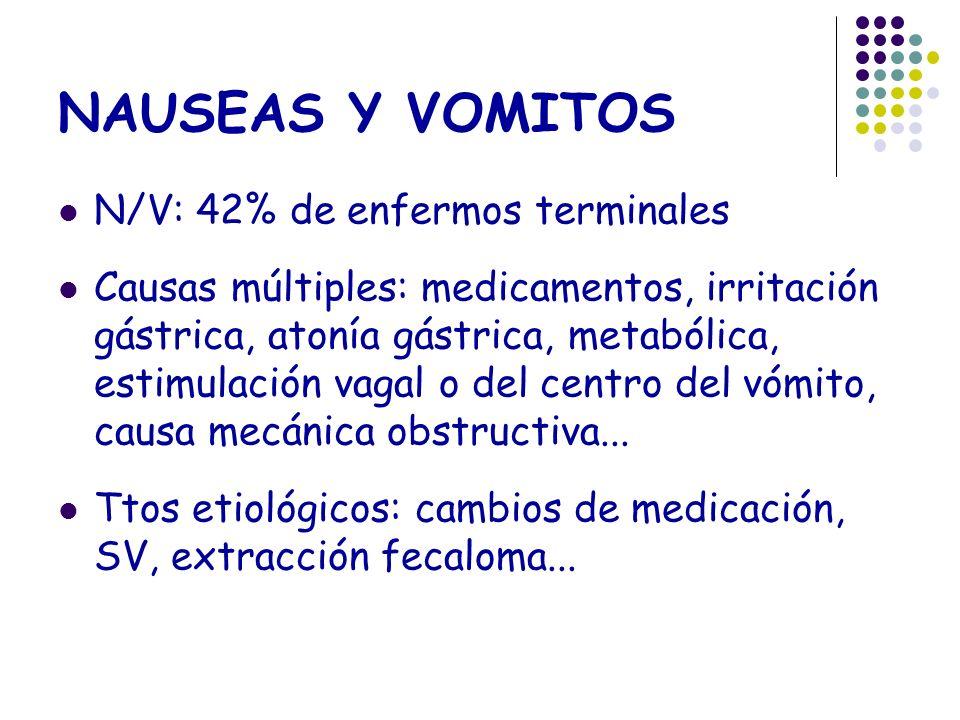 NAUSEAS Y VOMITOS N/V: 42% de enfermos terminales