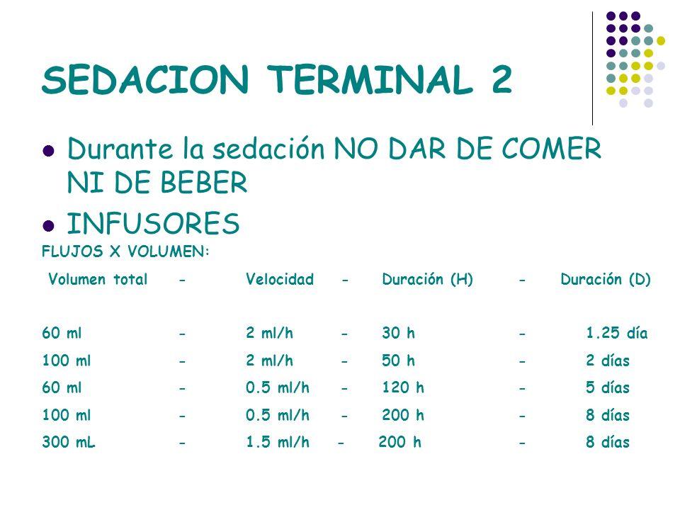 SEDACION TERMINAL 2 Durante la sedación NO DAR DE COMER NI DE BEBER
