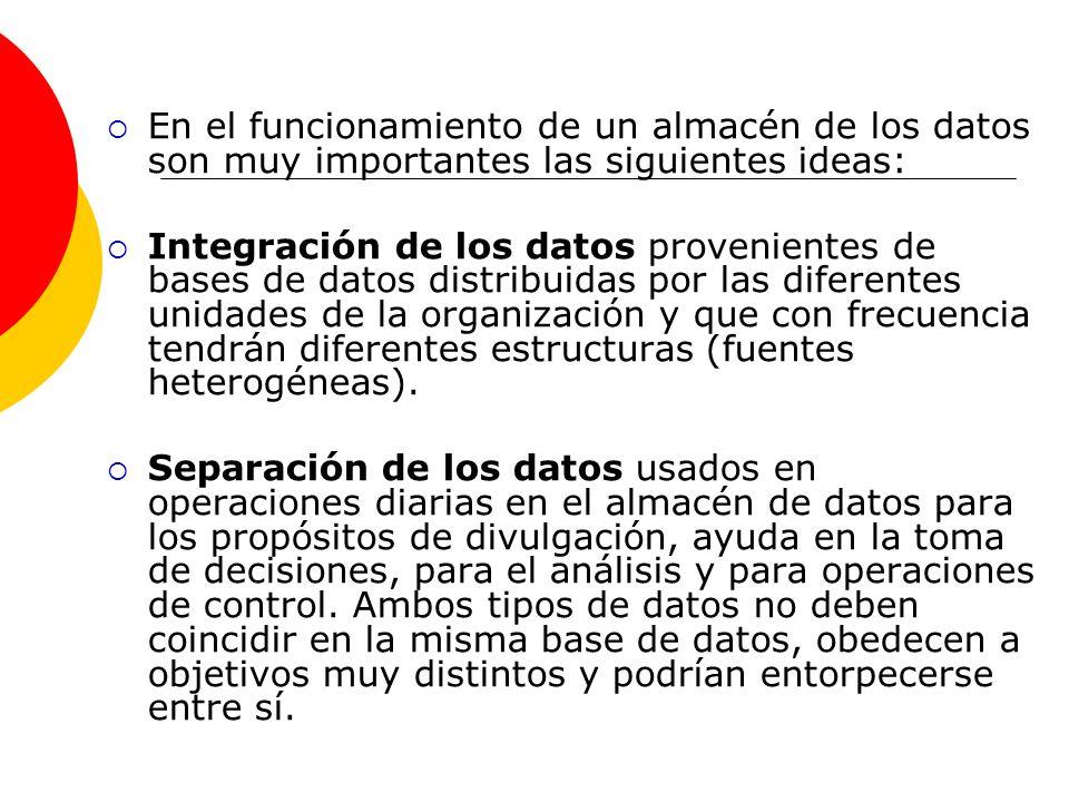 En el funcionamiento de un almacén de los datos son muy importantes las siguientes ideas: