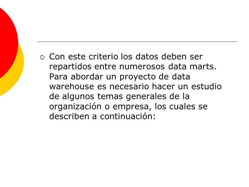 Con este criterio los datos deben ser repartidos entre numerosos data marts.