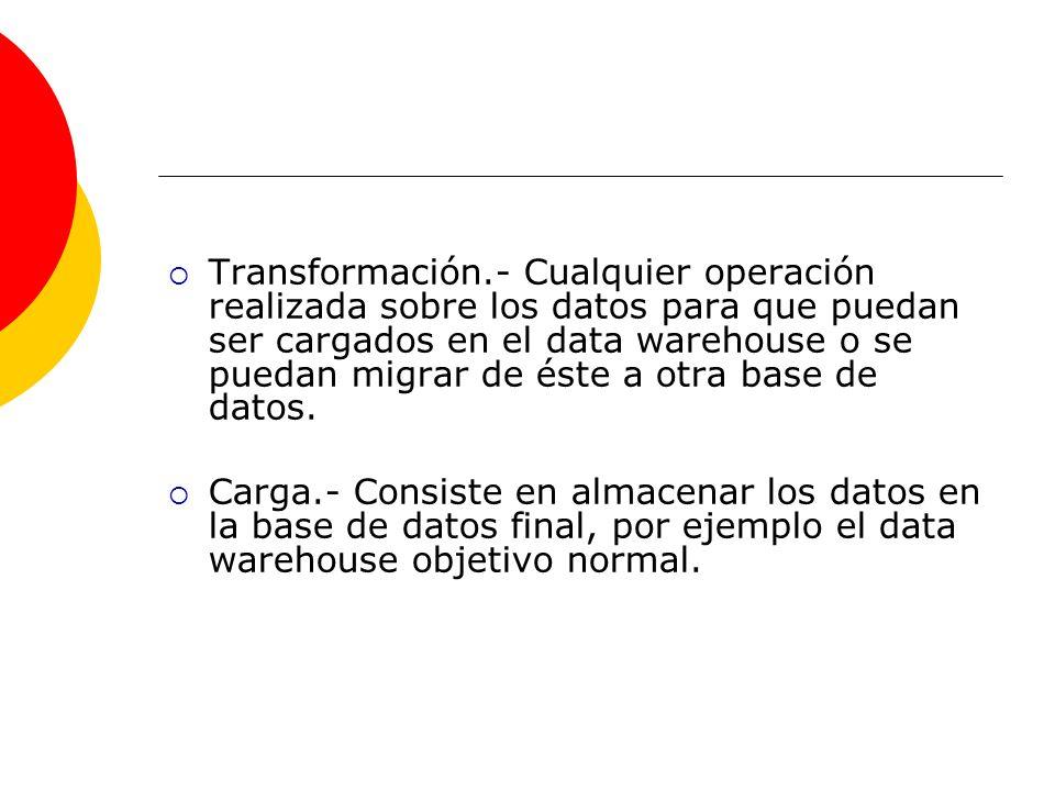 Transformación.- Cualquier operación realizada sobre los datos para que puedan ser cargados en el data warehouse o se puedan migrar de éste a otra base de datos.