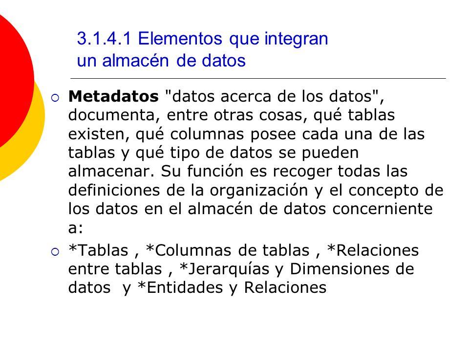 3.1.4.1 Elementos que integran un almacén de datos