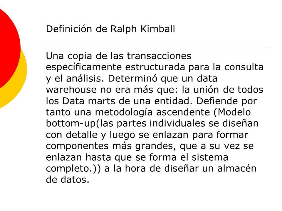 Definición de Ralph Kimball Una copia de las transacciones específicamente estructurada para la consulta y el análisis.