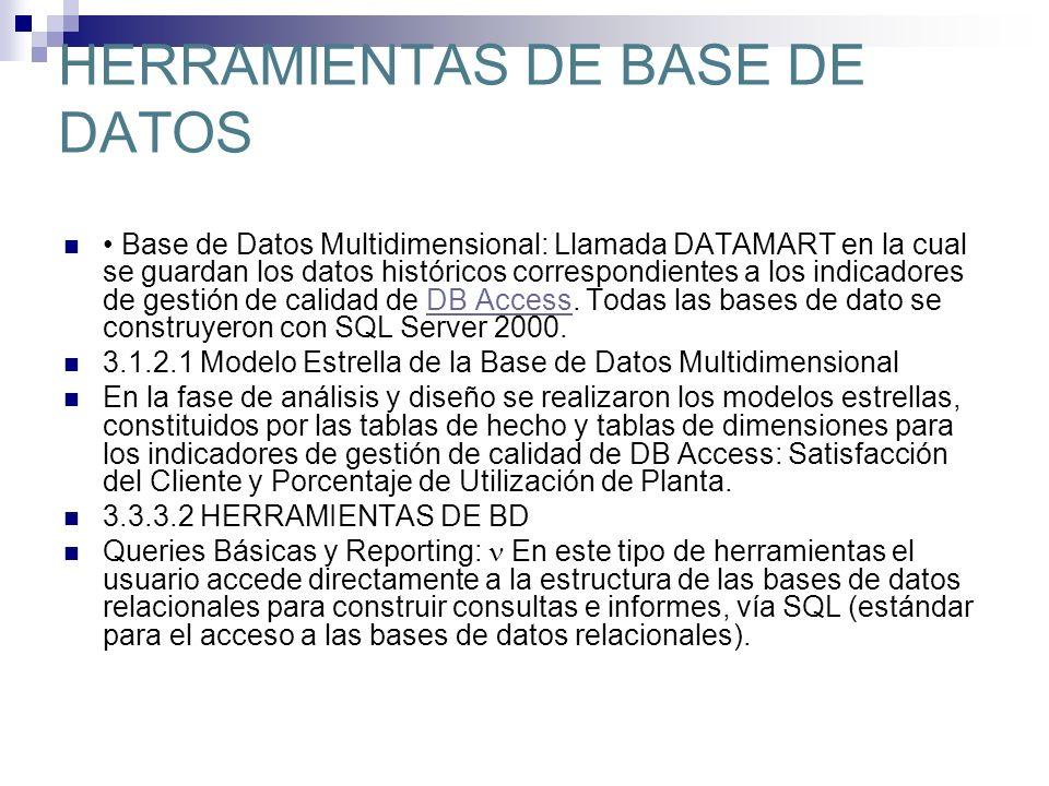 HERRAMIENTAS DE BASE DE DATOS