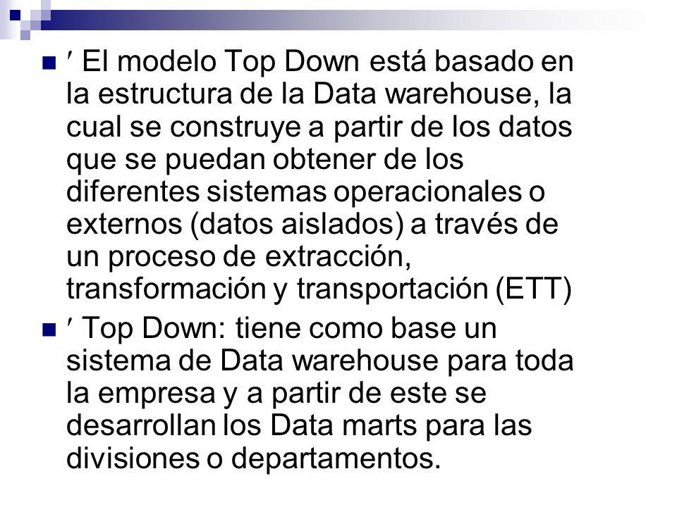  El modelo Top Down está basado en la estructura de la Data warehouse, la cual se construye a partir de los datos que se puedan obtener de los diferentes sistemas operacionales o externos (datos aislados) a través de un proceso de extracción, transformación y transportación (ETT)